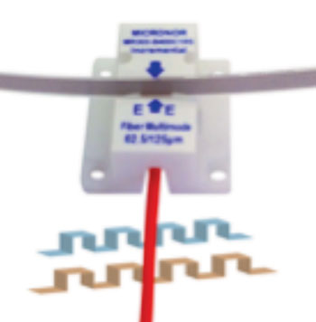 Image: The Micronor M303 Encoding Sensor with A/B Quadrature Pulse Train Background (Photo courtesy of Micronor).
